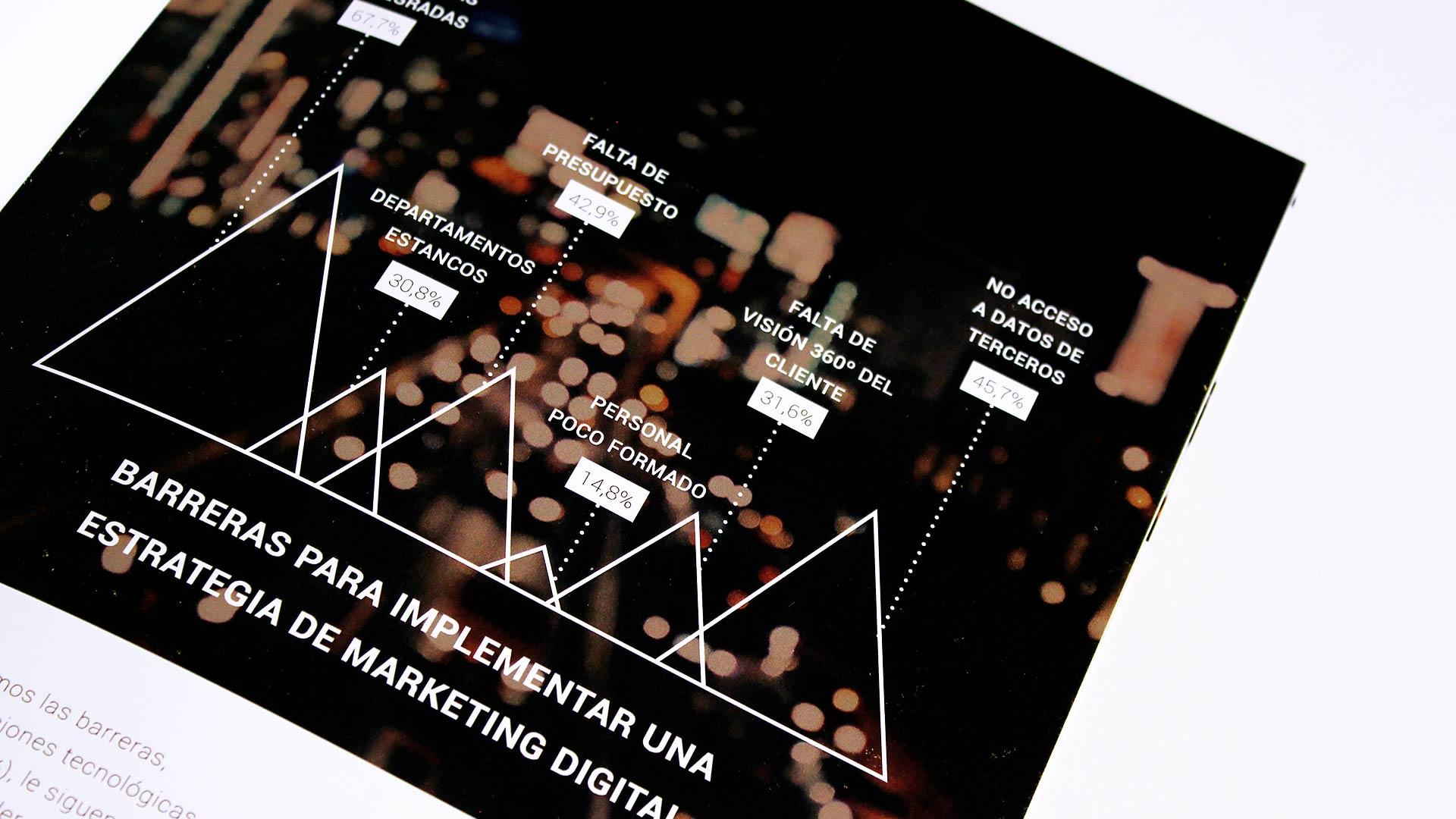 oracle-informe-ebook-content-marketing-evento-herramientas-experiencia-clienye-2016-15