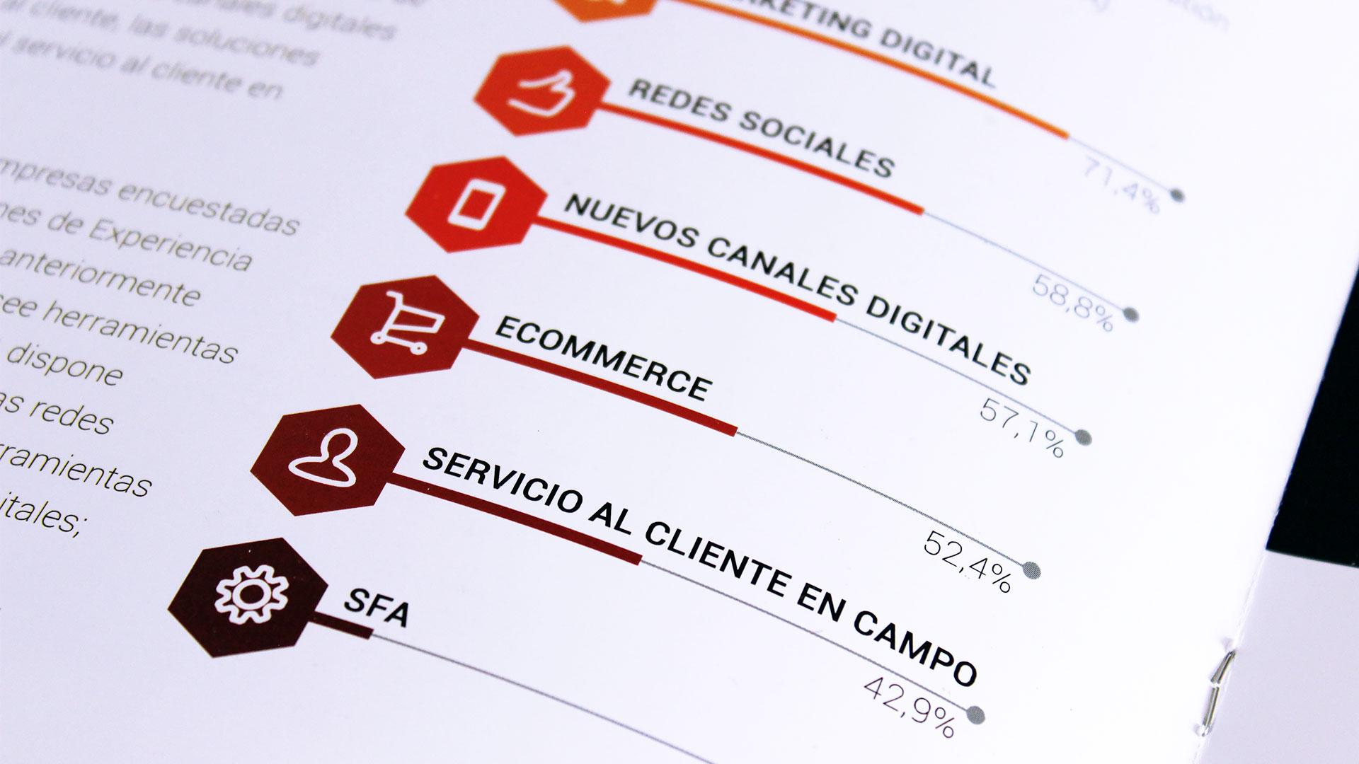oracle-informe-ebook-content-marketing-evento-herramientas-experiencia-clienye-2016-16