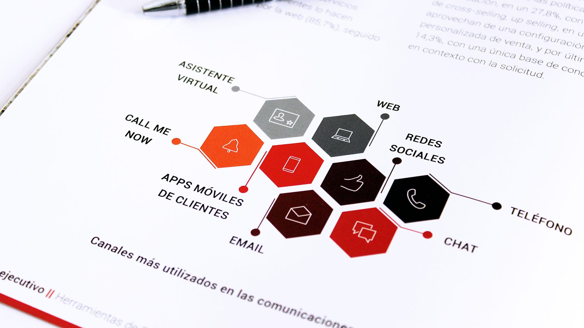 oracle-informe-ebook-content-marketing-evento-herramientas-experiencia-clienye-2016-19