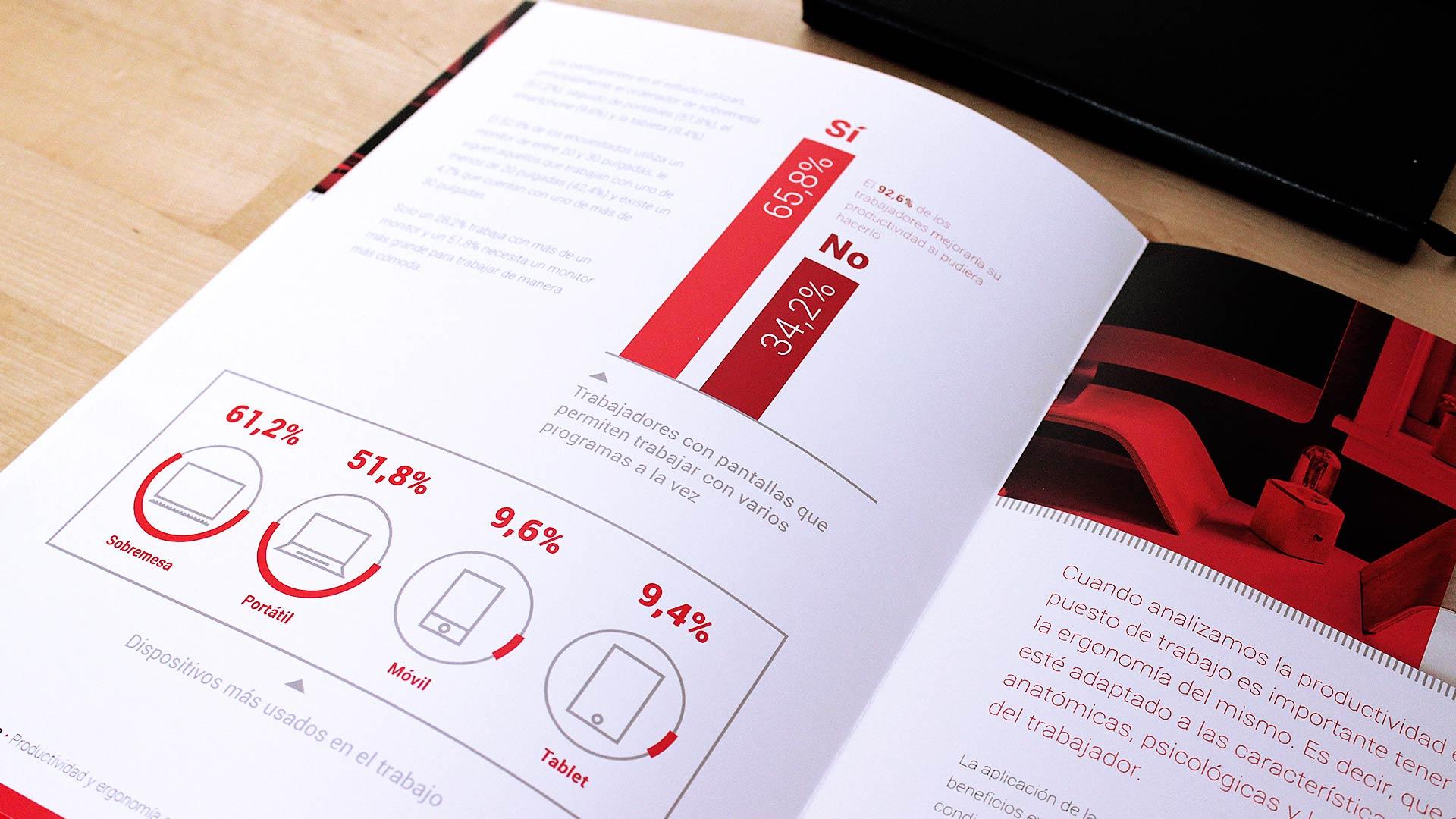 LG--content-marketing-informe-resumen-ejecutivo-ebook-ergonomia--2017_05