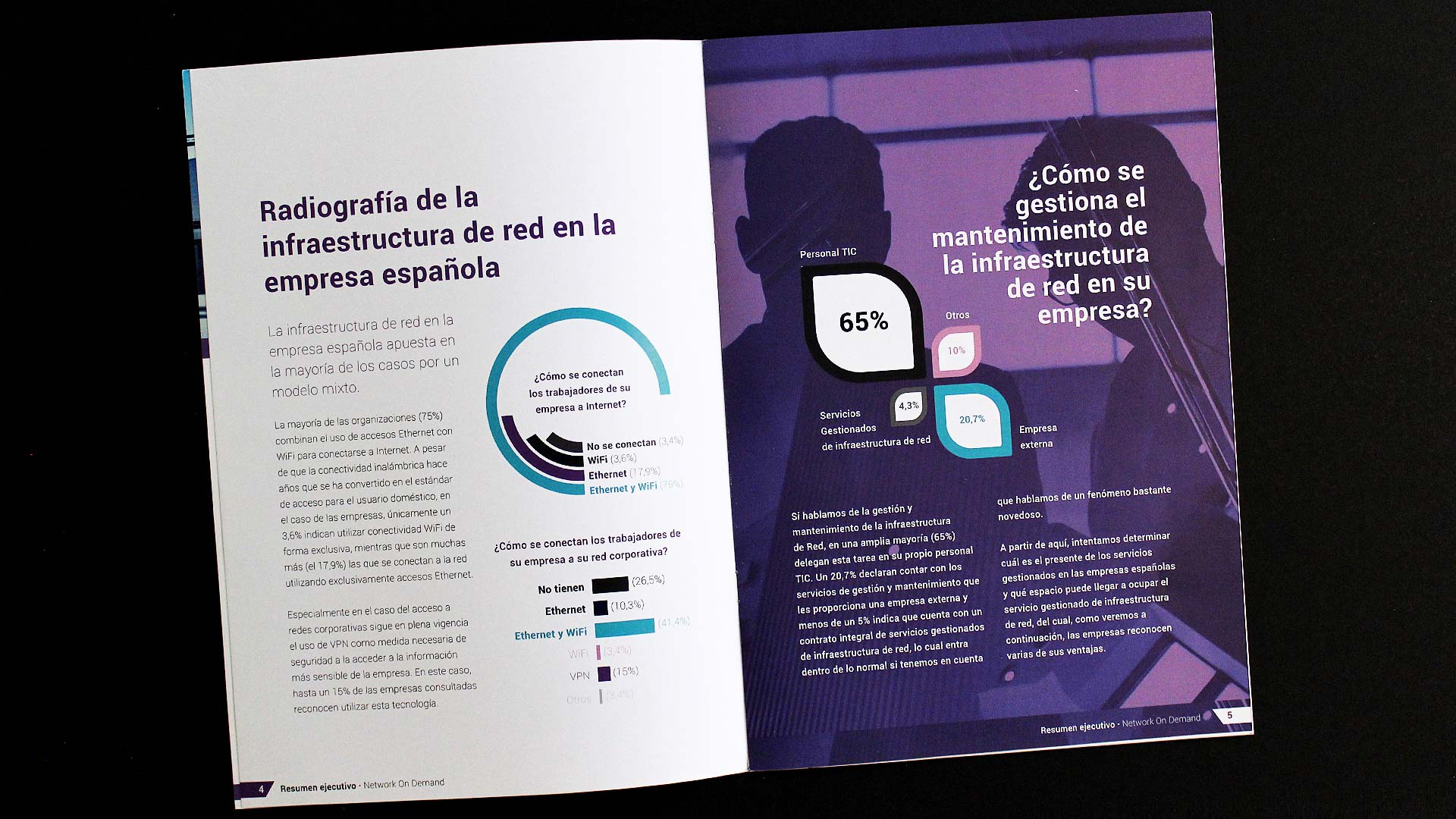 alcatel-content-marketing-informe-resumen-ejecutivo-networkondemand-ebook-2016-04