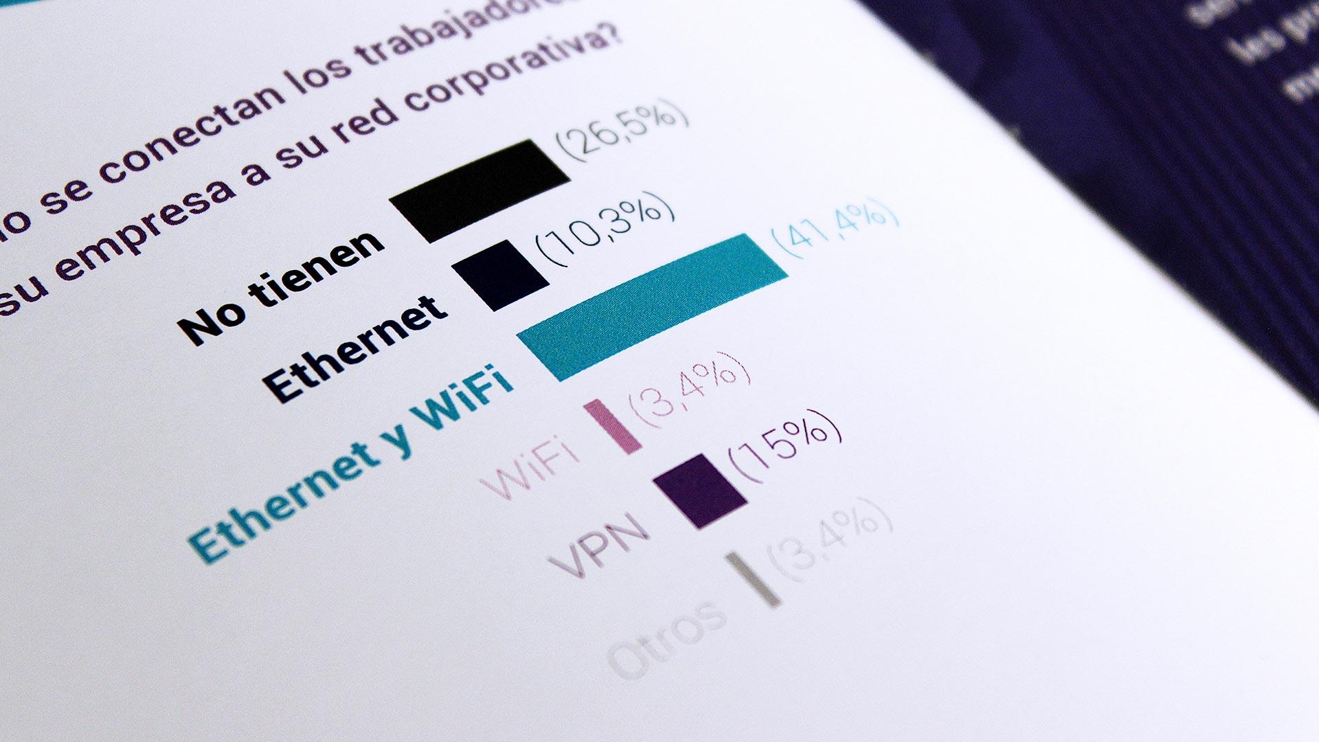 alcatel-content-marketing-informe-resumen-ejecutivo-networkondemand-ebook-2016-14