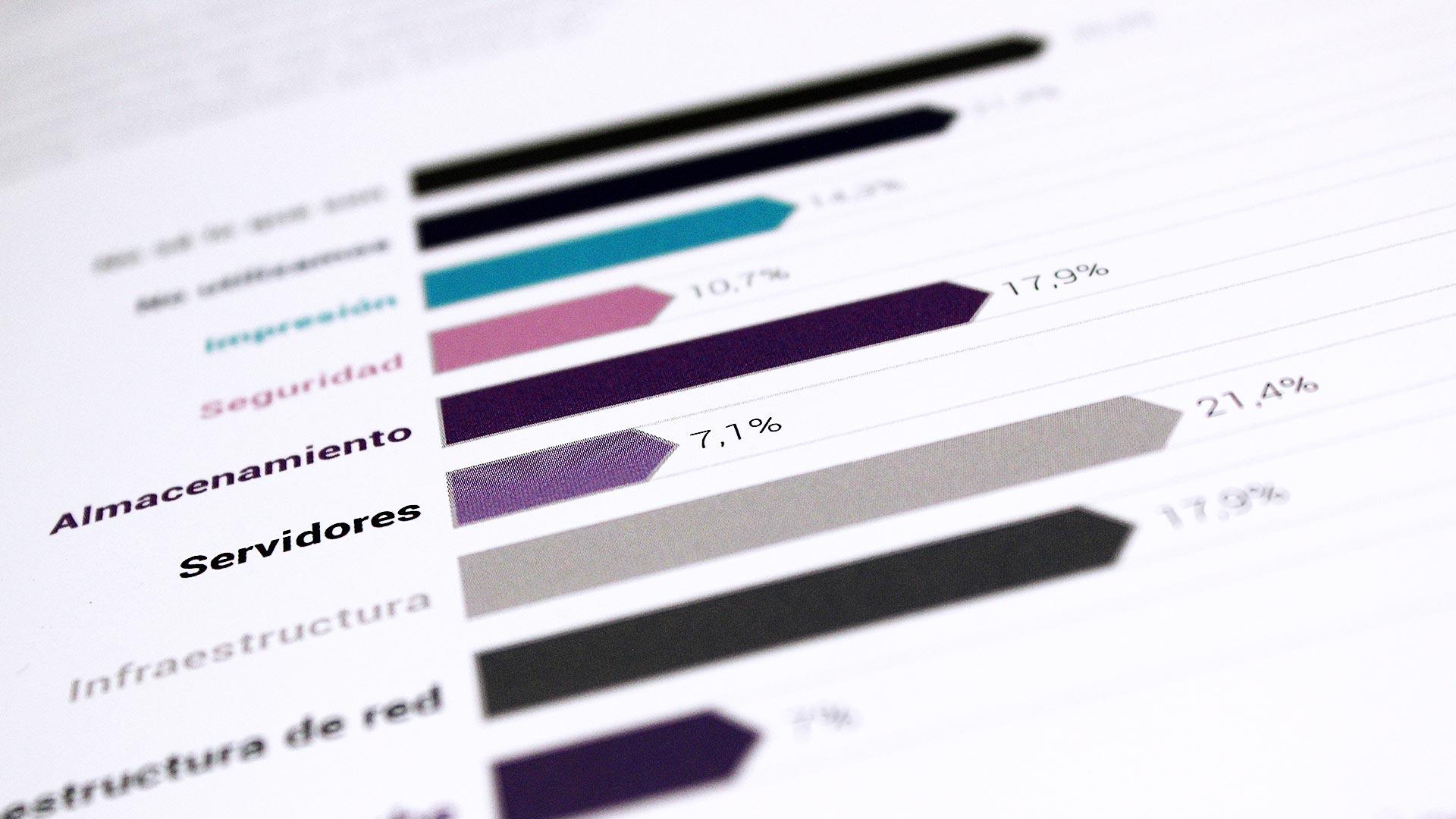 alcatel-content-marketing-informe-resumen-ejecutivo-networkondemand-ebook-2016-18