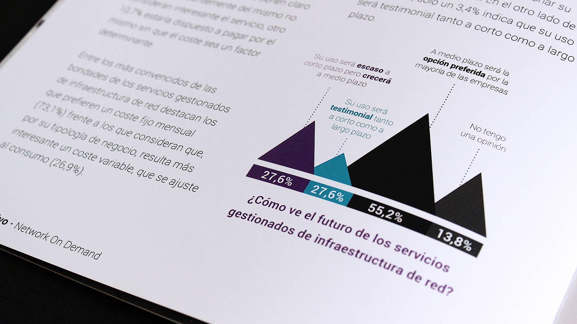 alcatel-content-marketing-informe-resumen-ejecutivo-networkondemand-ebook-2016-21