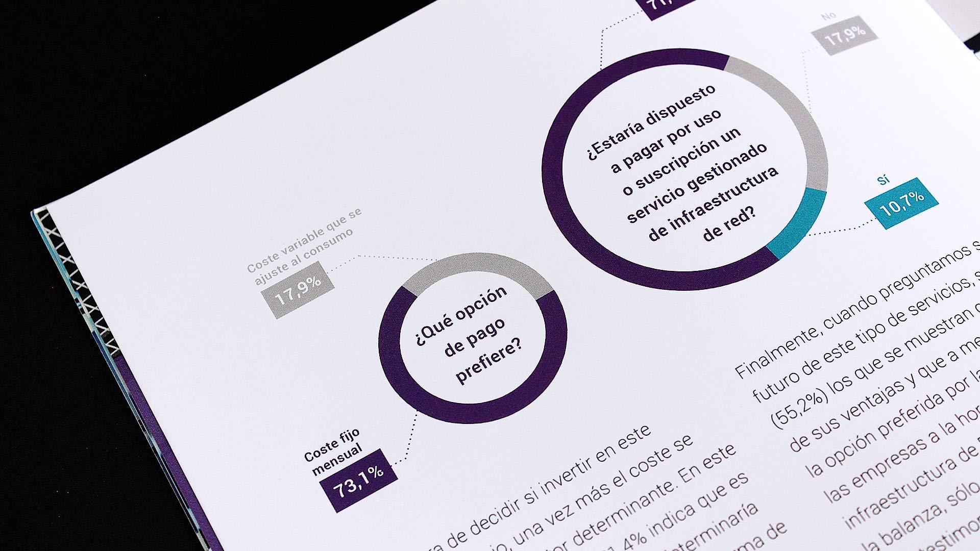 alcatel-content-marketing-informe-resumen-ejecutivo-networkondemand-ebook-2016-22