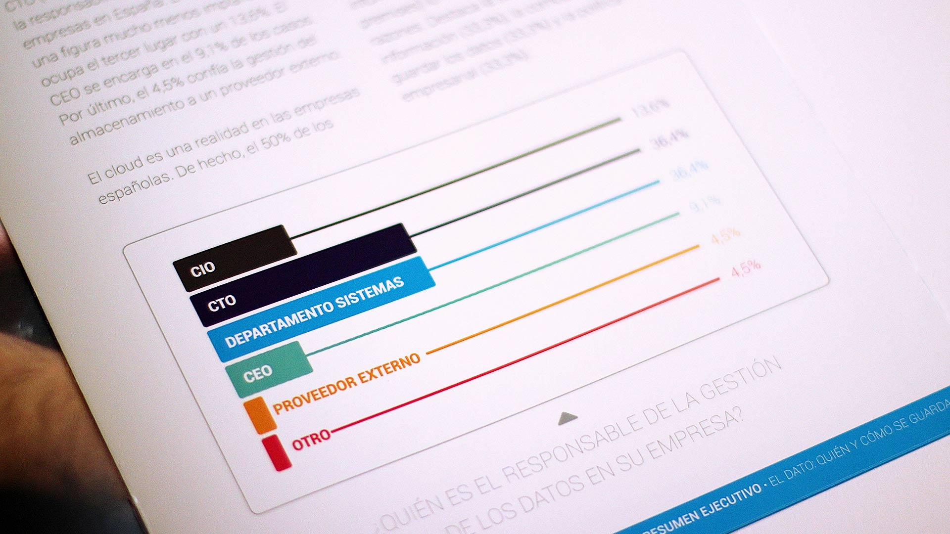 netapp-mediacloud-content-marketing-informe-resumen-ejecutivo-ebook-2017-12