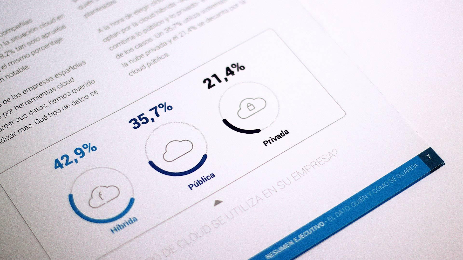 netapp-mediacloud-content-marketing-informe-resumen-ejecutivo-ebook-2017-15