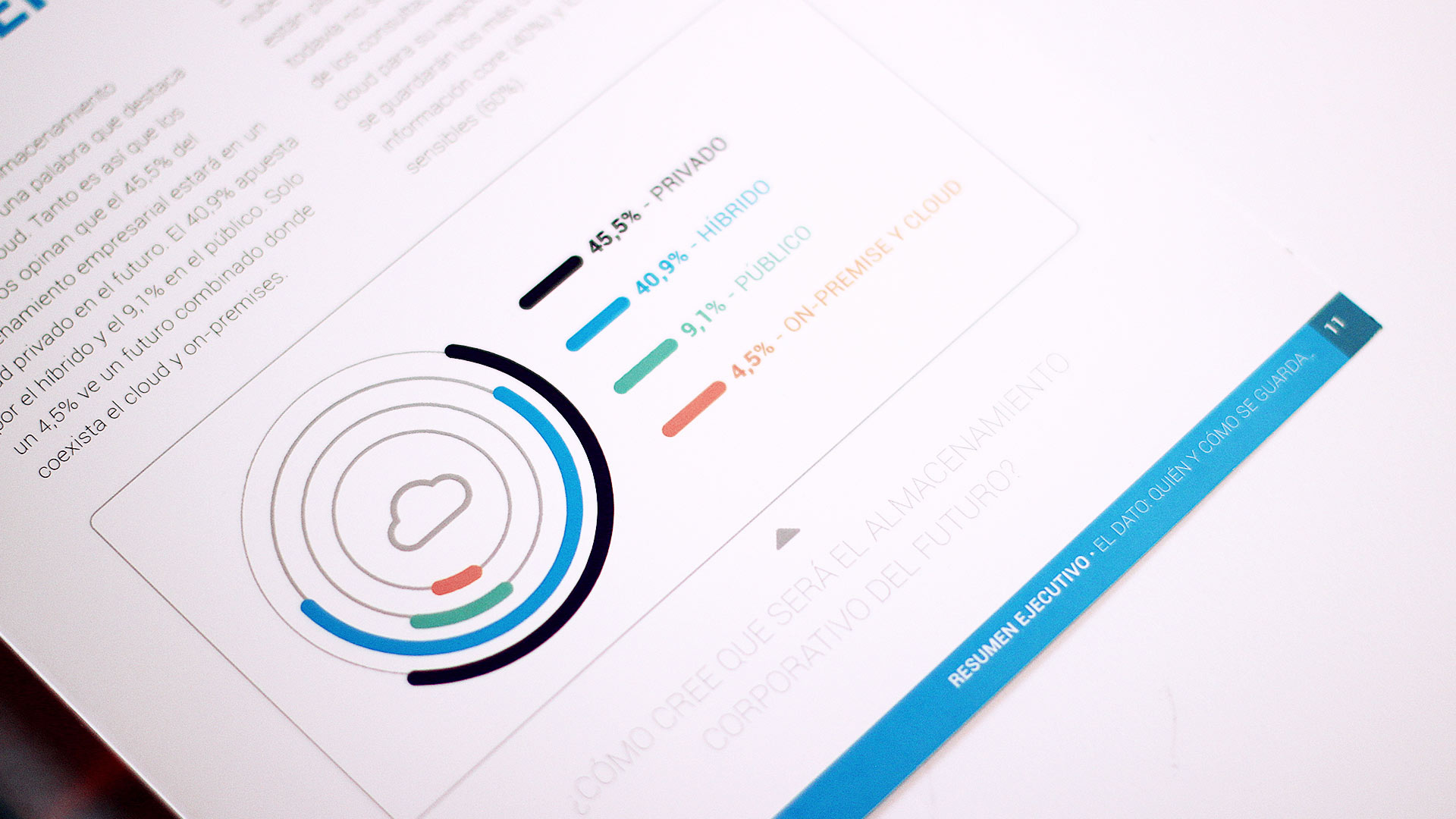 netapp-mediacloud-content-marketing-informe-resumen-ejecutivo-ebook-2017-19