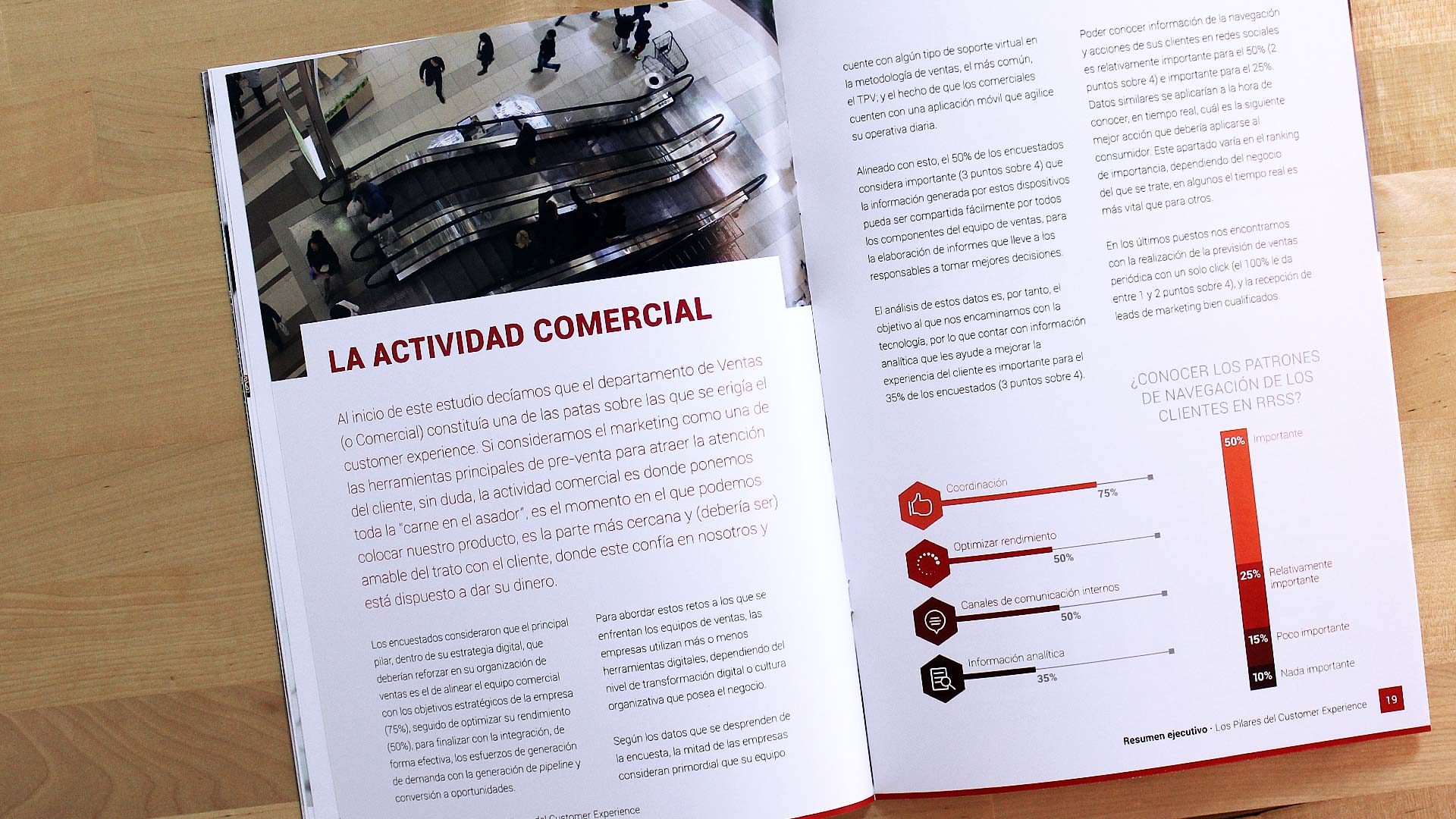 oracle-content-marketing-pilares-customer-experience-2017-10