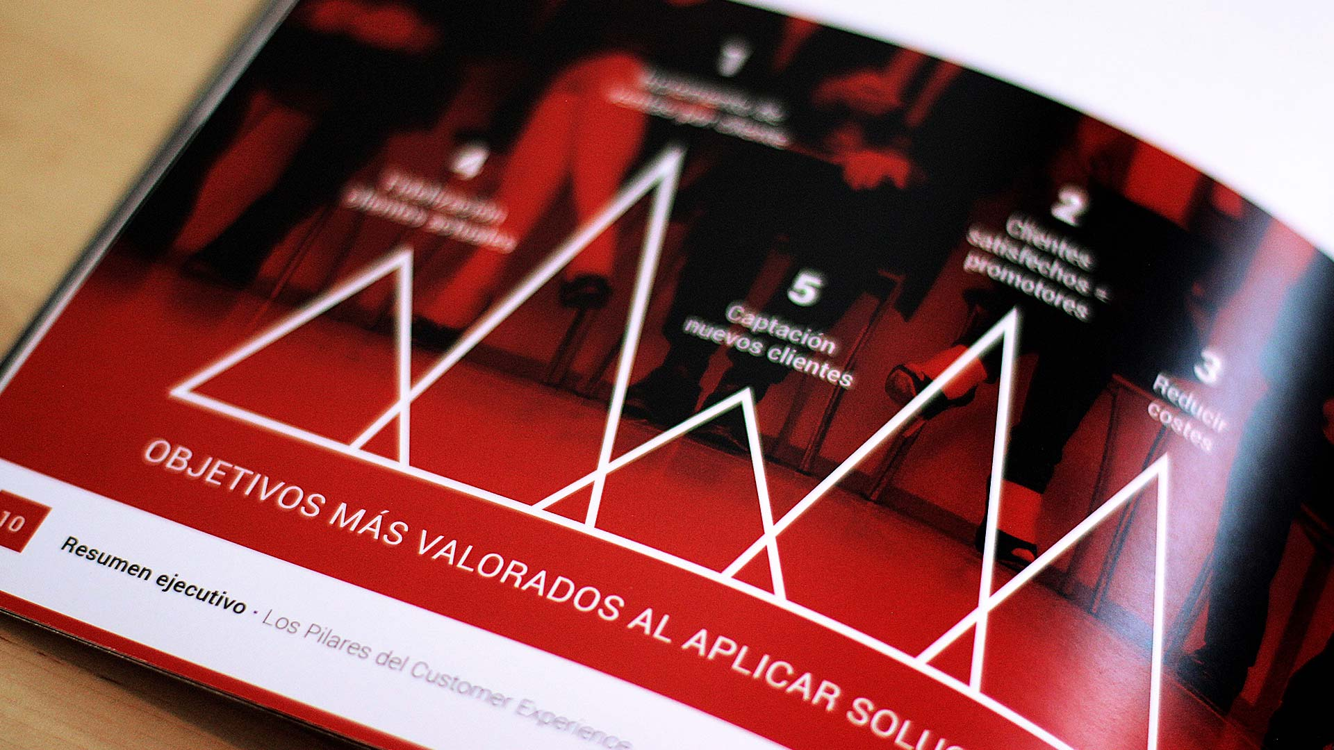 oracle-content-marketing-pilares-customer-experience-2017-19